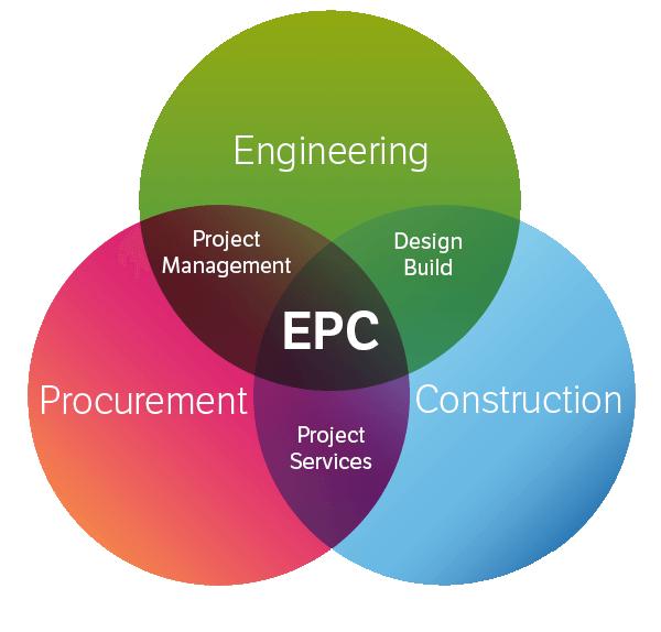 EPC diagram - eco group